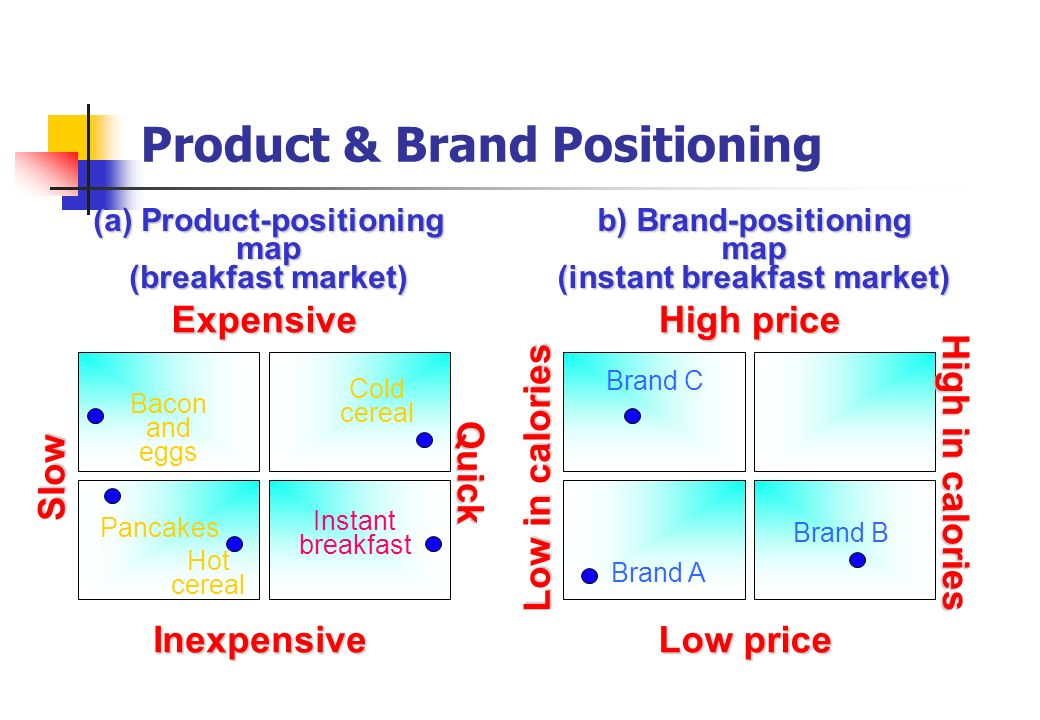 marketing for cereal product Identifying the product goes beyond recognizing that the product happens to be cereal product  cereal, the marketing  marketing strategies for food brands.