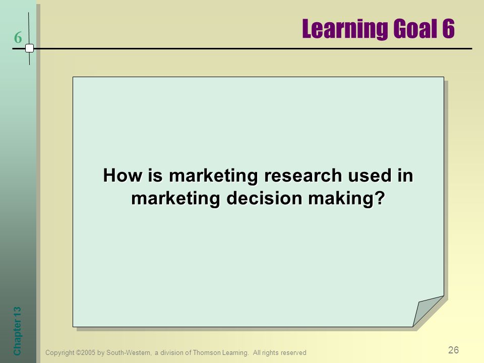 How is marketing research used in marketing decision making