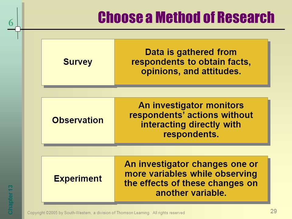 Choose a Method of Research