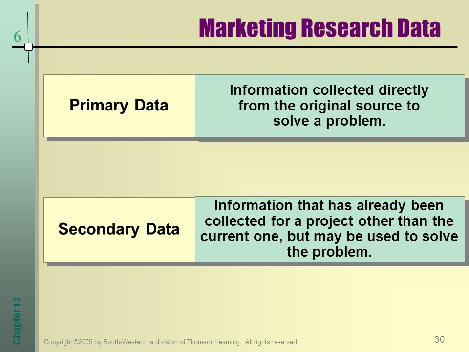 Marketing Research Data