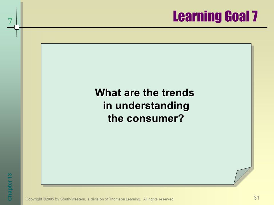 What are the trends in understanding the consumer