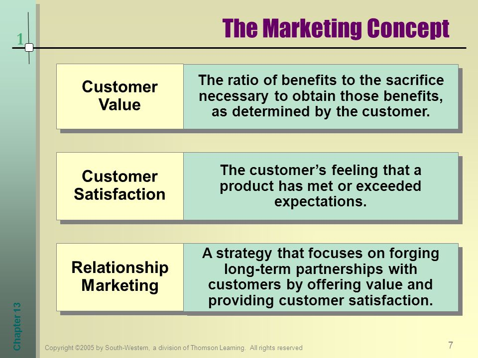 The Marketing Concept 1 Customer Value Customer Satisfaction