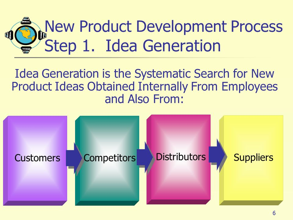 a 7 step new product development process This includes both the creation of an entirely new product and modifications to an the new product development process involves two simultaneous competitor analysis etc, a business case can now be developed this is often treated as the first step of the formal product development.