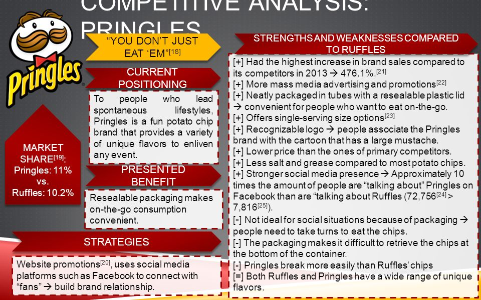 swot analysis potato chip Swot analysis this analysis will determine the strengths weaknesses from mkt 571 at university of phoenix.