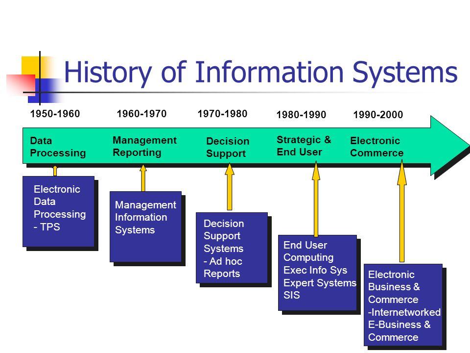 Cse 441 Information Technology Ppt Video Online Download