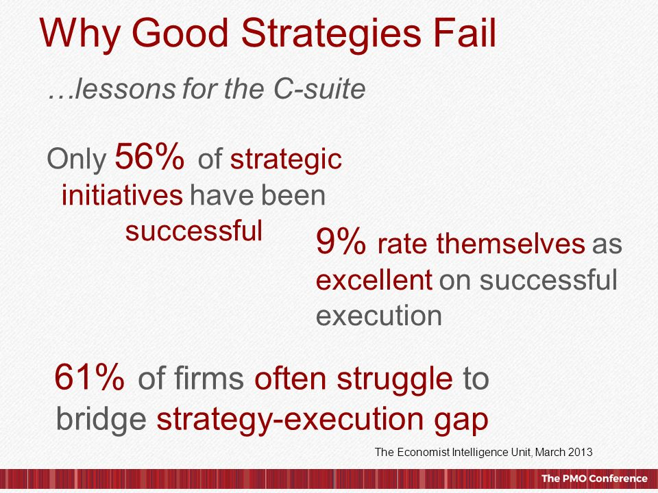 Three Reasons Why Good Strategies Fail: Execution, Execution…
