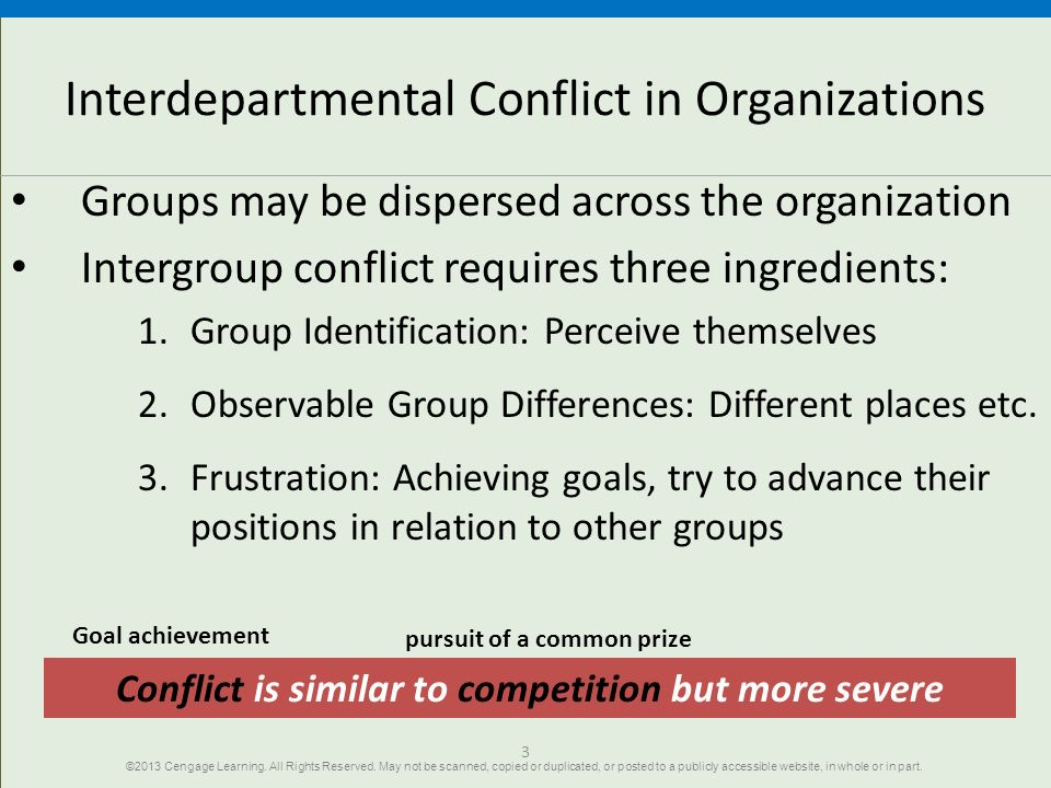 interdepartmental conflict Conflict and conflict management wwwiosrjournalsorg 8 | page always exists between people, groups of people, members of an organisation and between organisations which.