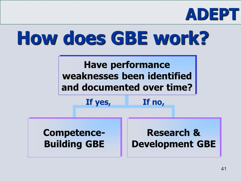 How does GBE work If yes, If no,