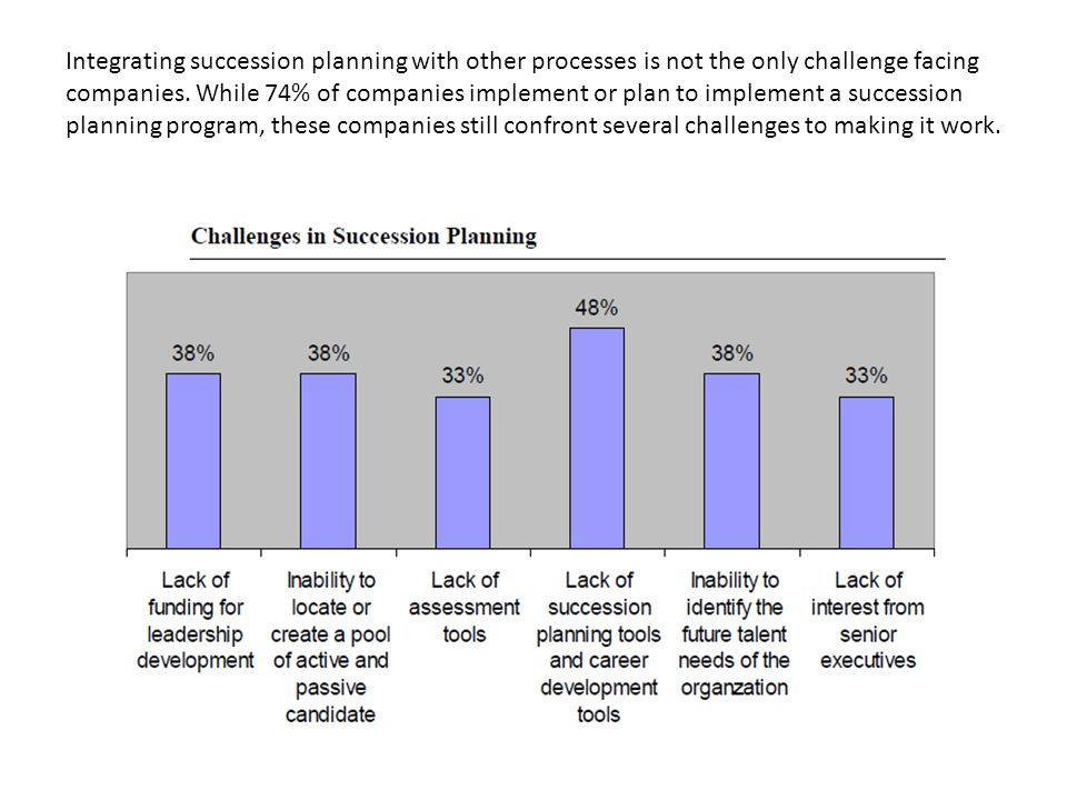 challenges faced by companies while entering Challenges great question 1: undiagnosed medical issues - insurance companies do different test on bloodwork than many doctors this is why many folks only find out they are diabetic when they apply for life insurance 2: doctors failure or reluctance to send copies of records when requested.
