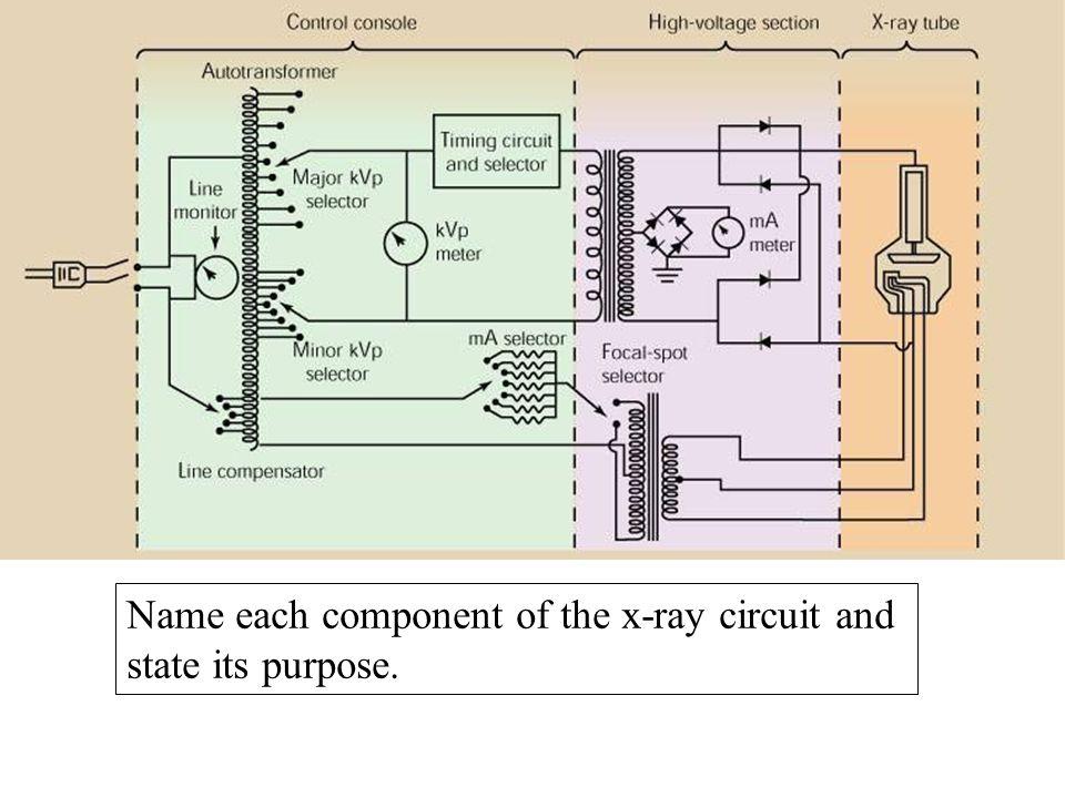 Schematic Diagram X Ray Machine Reinvent Your Wiring Diagram