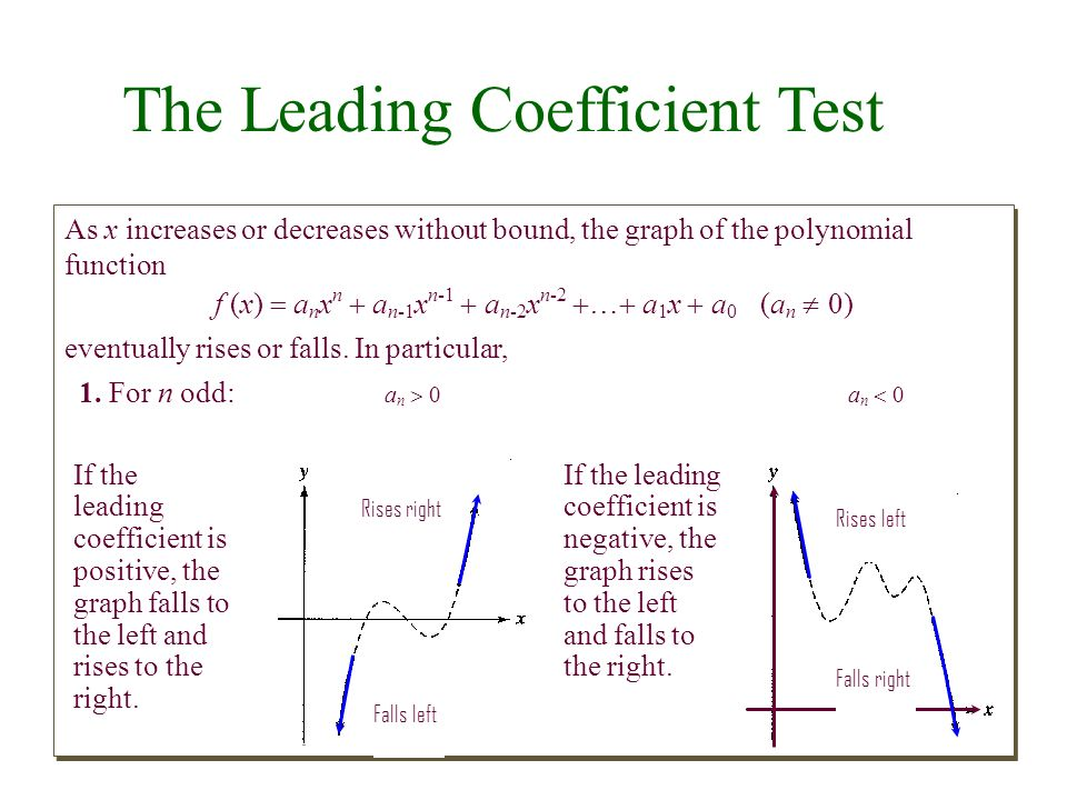 how to find the leading coefficient