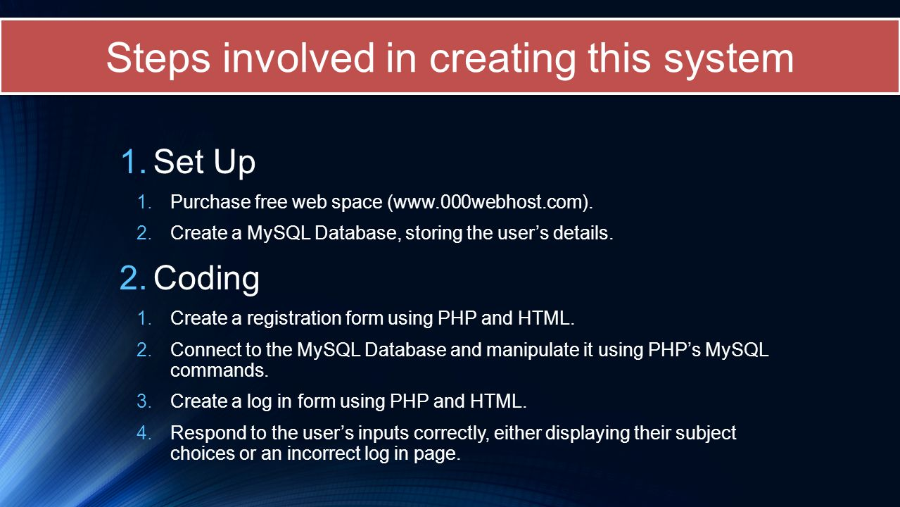 the steps involved in creating a webpage Dynamic websites are generated on the fly and use server-side  some of these,  notably php and asp, used a 'template'.