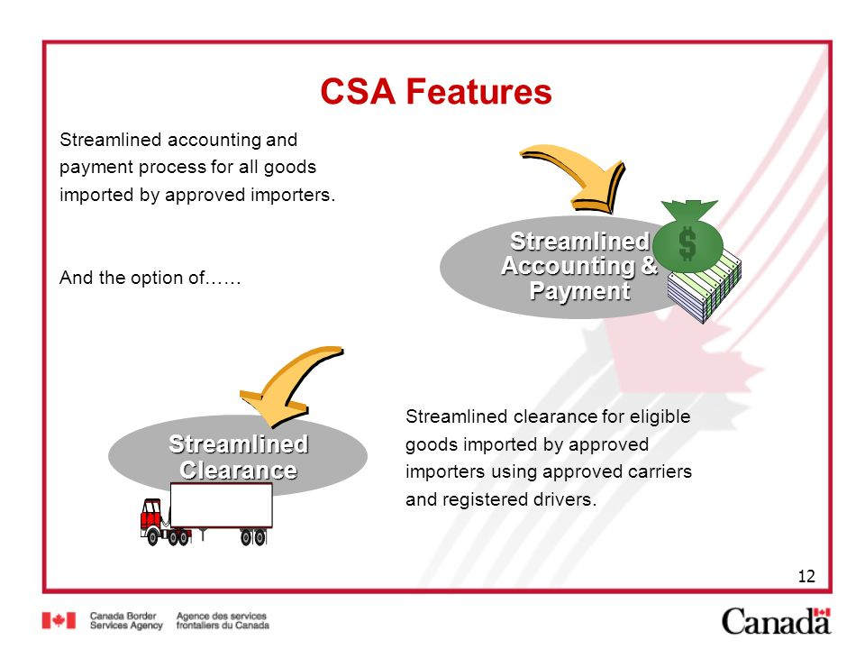 Streamlined Accounting & Payment Streamlined Clearance