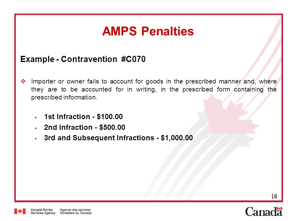 AMPS Penalties Example - Contravention #C070 1st Infraction - $100.00
