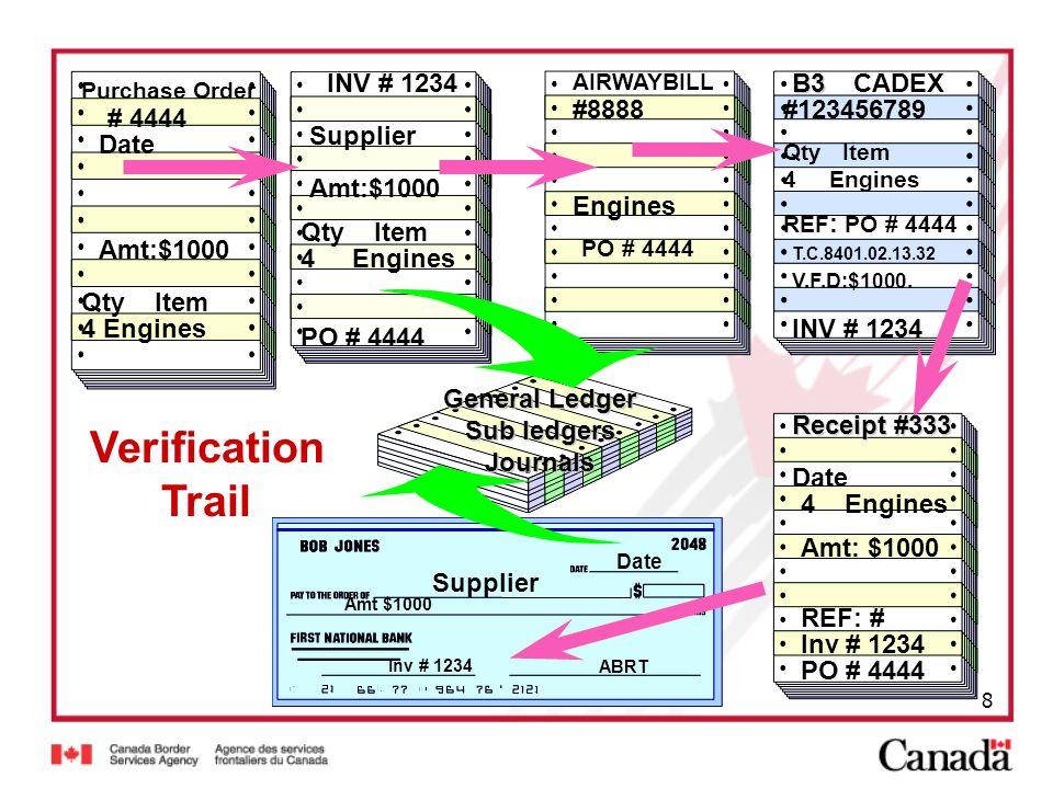Verification Trail INV # 1234 B3 CADEX #8888 #123456789 # 4444