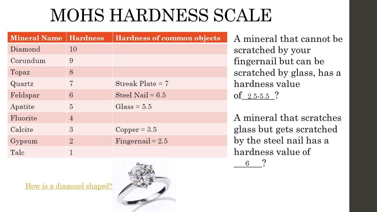 MOHS HARDNESS SCALE Mineral Name. Hardness. Hardness of common objects. Diamond. 10. Corundum.