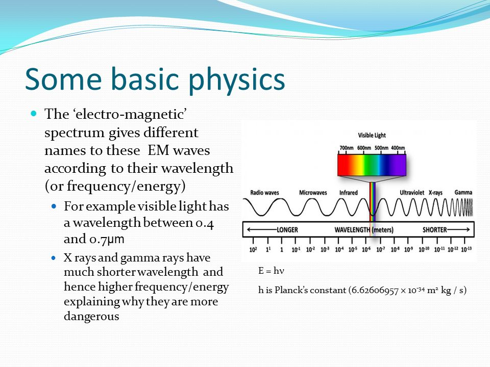 Some basic physics The 'electro-magnetic' spectrum gives different names to these EM waves according to their wavelength (or frequency/energy)