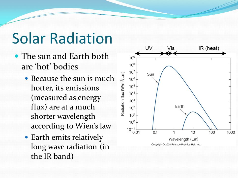 Solar Radiation The sun and Earth both are 'hot' bodies