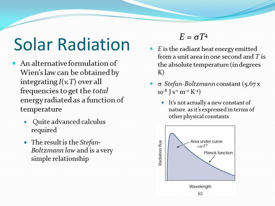 Solar Radiation E = σT4. E is the radiant heat energy emitted from a unit area in one second and T is the absolute temperature (in degrees K)