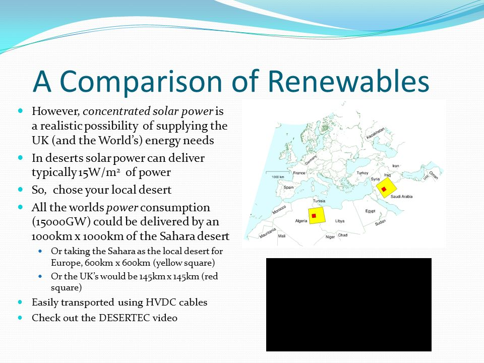 A Comparison of Renewables