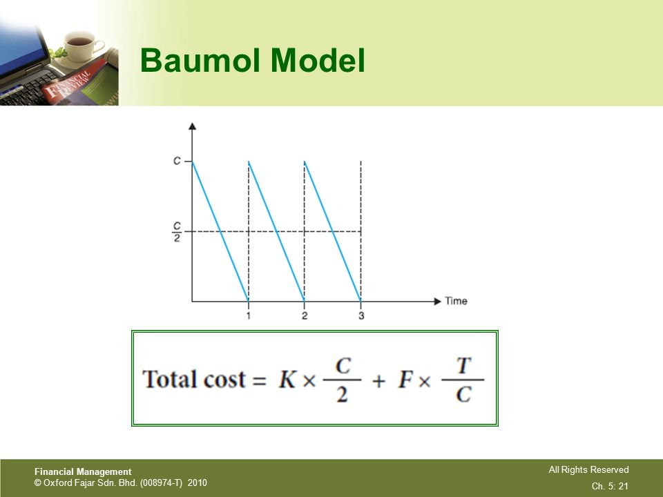 profit maximization and baumol model Sales revenue maximization model by baumol  though her theory is not directly concerned with the objectives of the firm,  as in profit maximization.