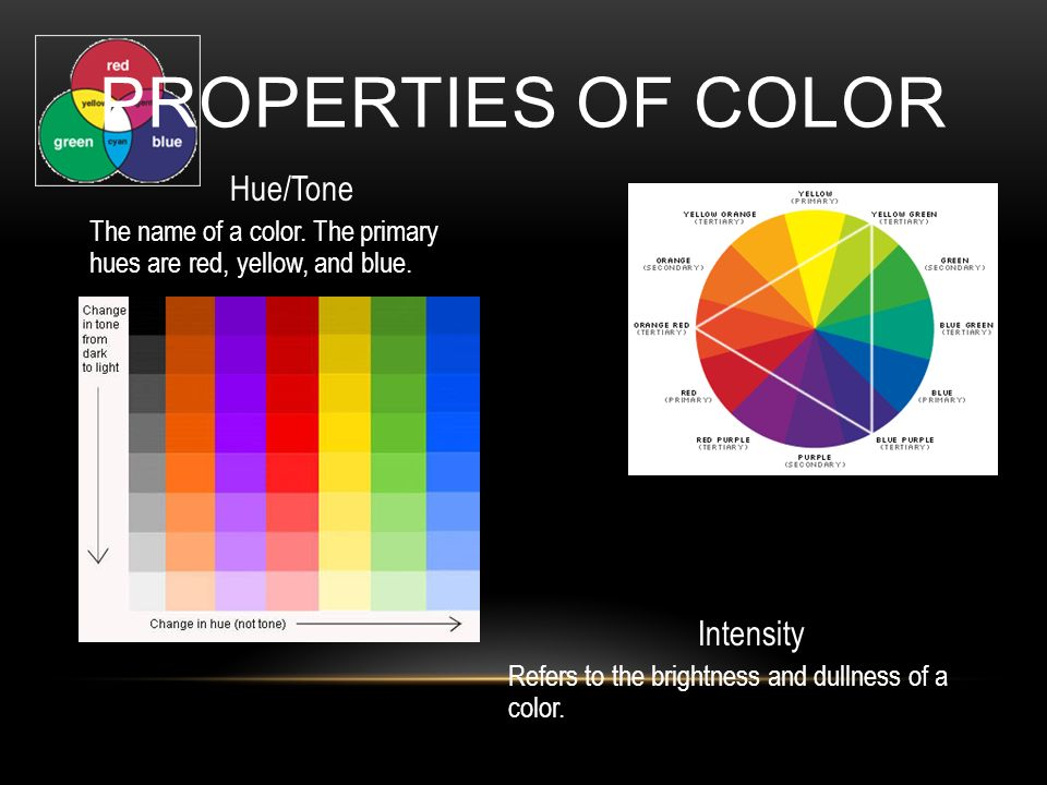 Properties of Color Hue/Tone Intensity