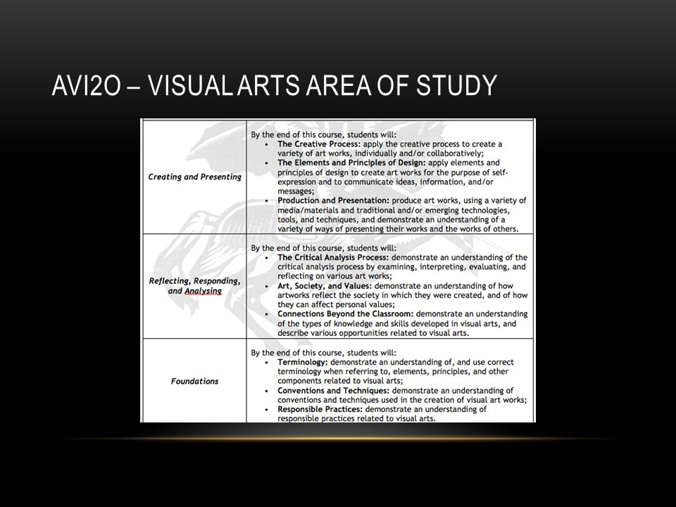 AVI2O – VISUAL ARTS AREA OF STUDY
