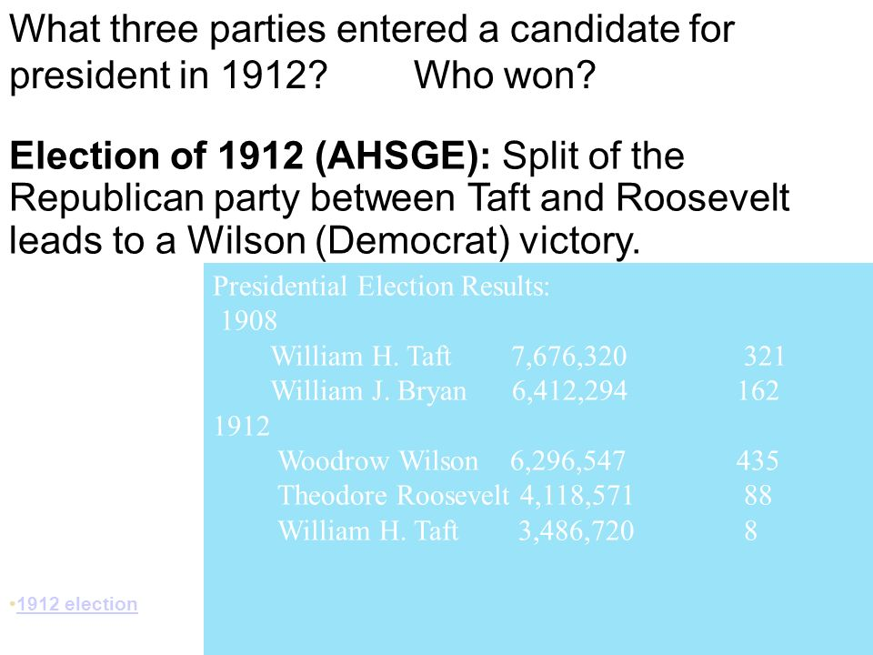 What three parties entered a candidate for president in 1912 Who won