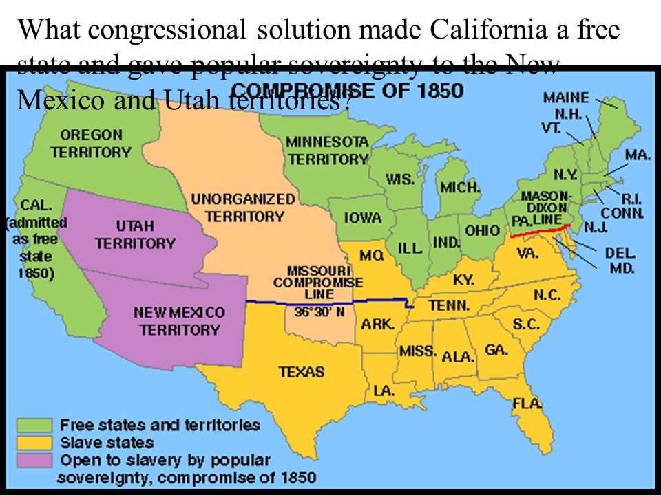 What congressional solution made California a free state and gave popular sovereignty to the New Mexico and Utah territories