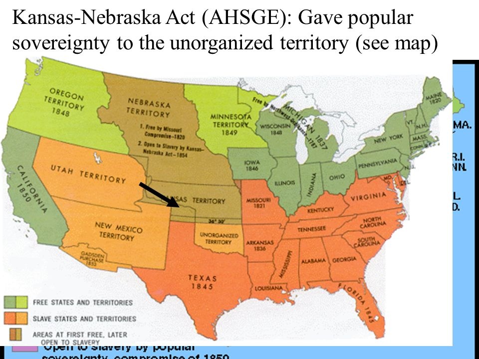 Kansas-Nebraska Act (AHSGE): Gave popular sovereignty to the unorganized territory (see map)