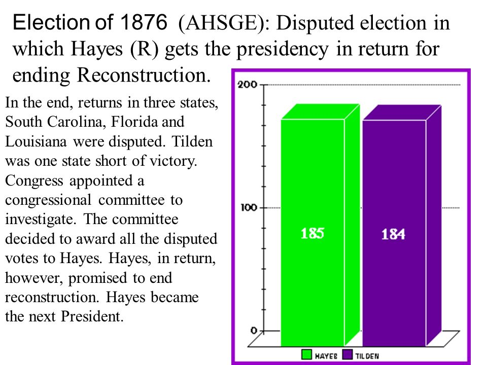 Election of 1876 (AHSGE): Disputed election in which Hayes (R) gets the presidency in return for ending Reconstruction.