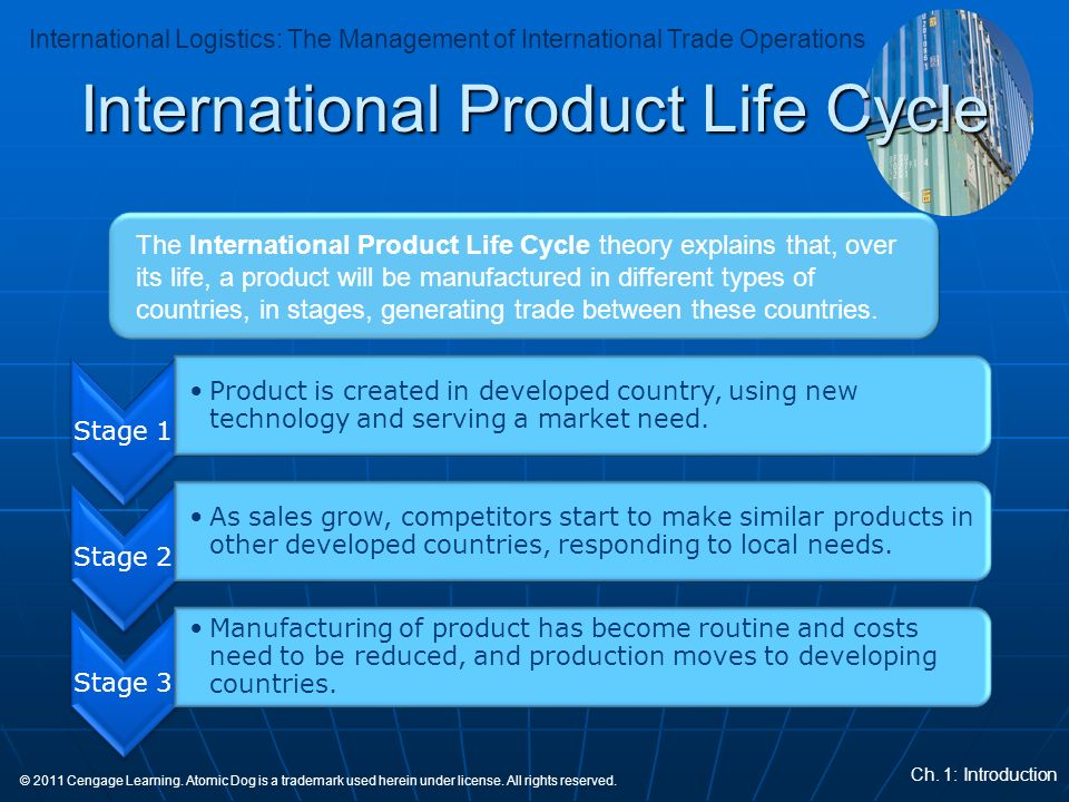 international trade product life cycle The international product life cycle is a theoretical model describing how   product life cycle marketing and other standard business models.