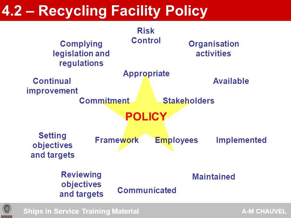 4.2 – Recycling Facility Policy