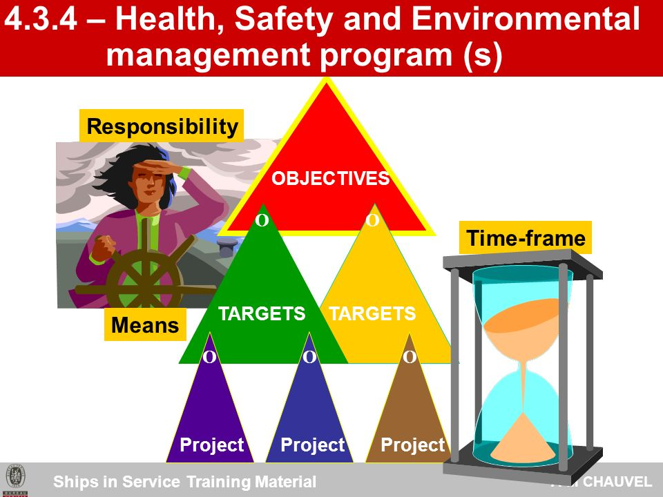 4.3.4 – Health, Safety and Environmental management program (s)