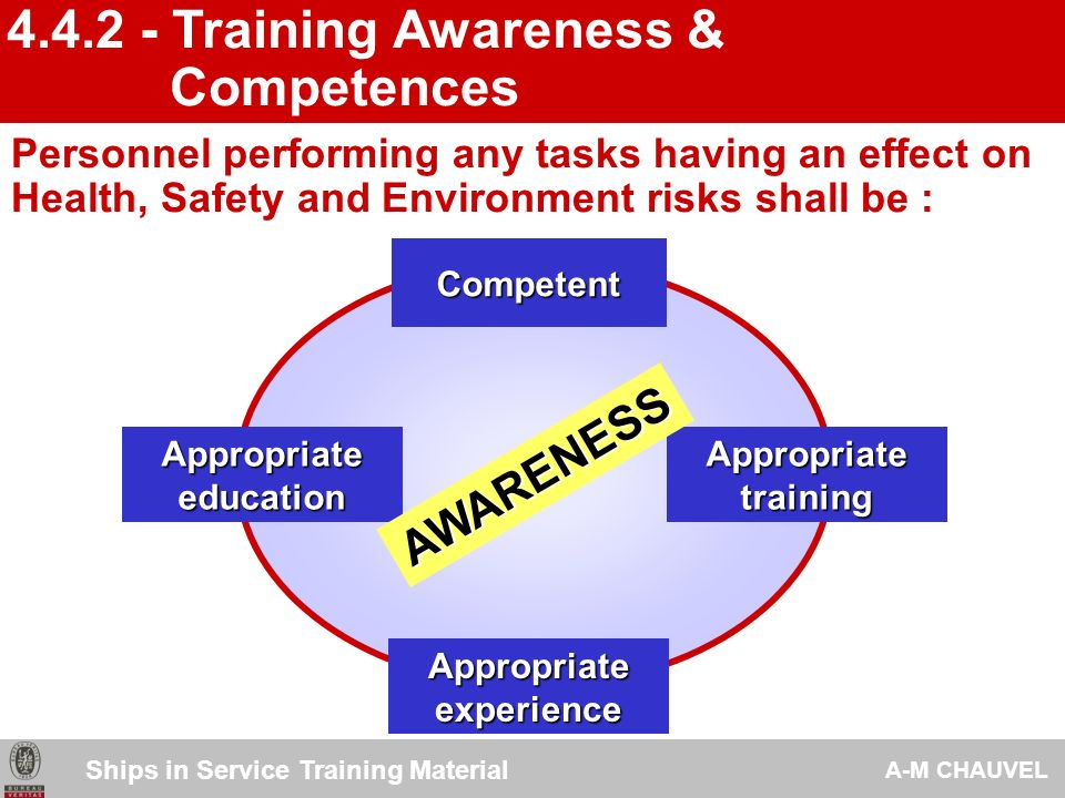 4.4.2 - Training Awareness & Competences AWARENESS