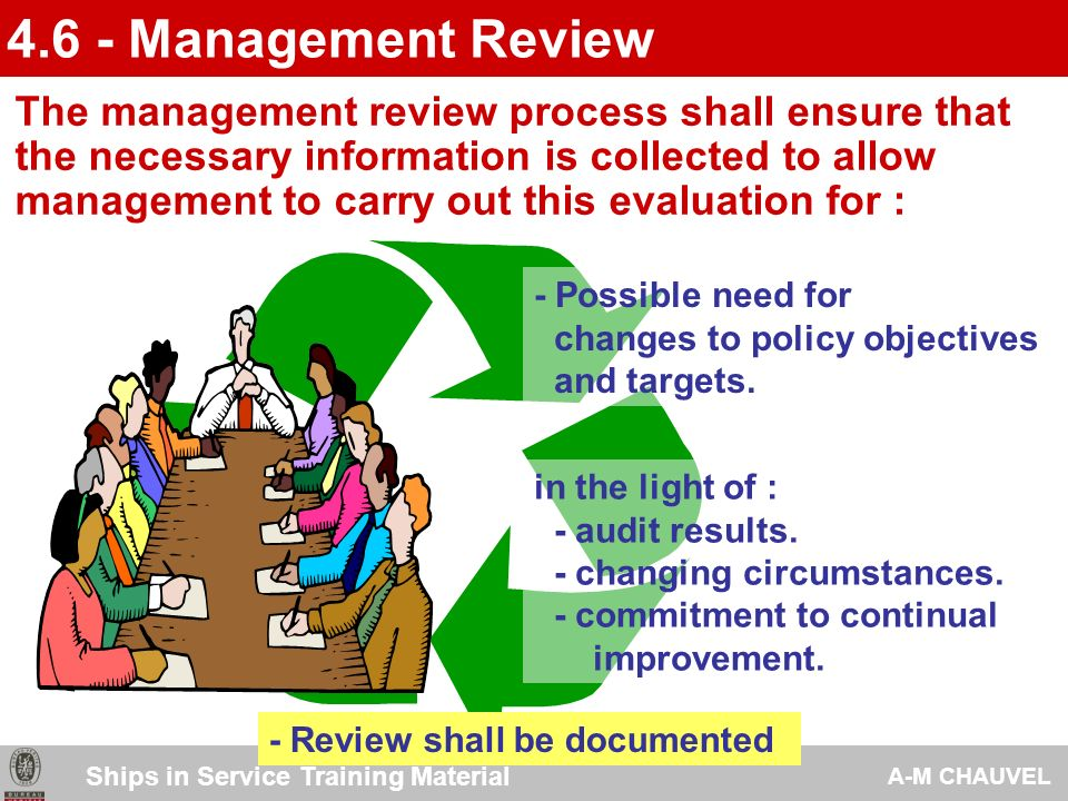 4.6 - Management Review The management review process shall ensure that. the necessary information is collected to allow.