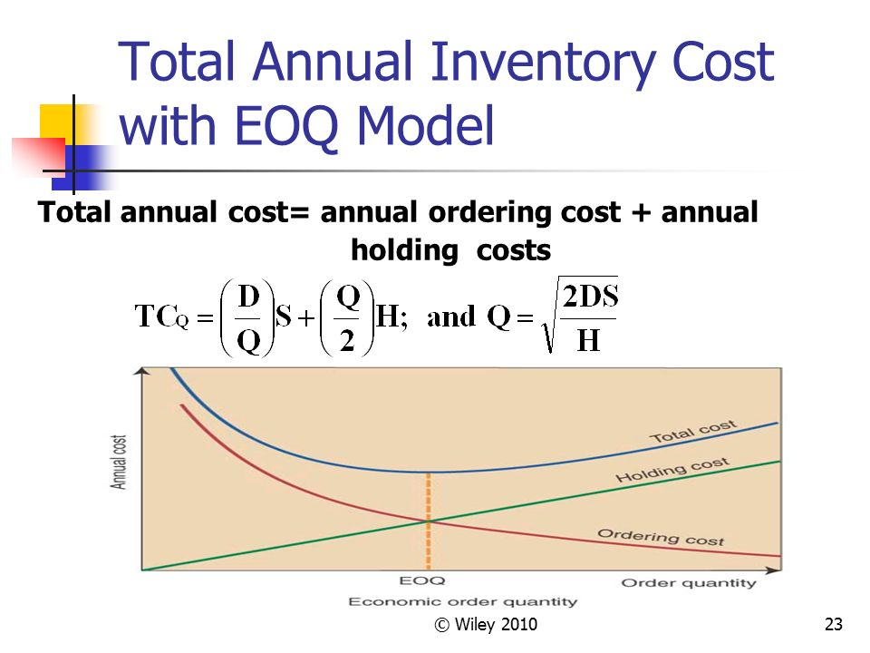 Inventory and annual holding cost | Essay - September 2019
