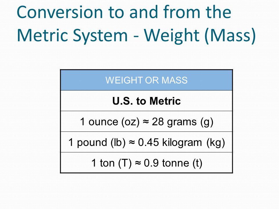 cubic meters to metric tons