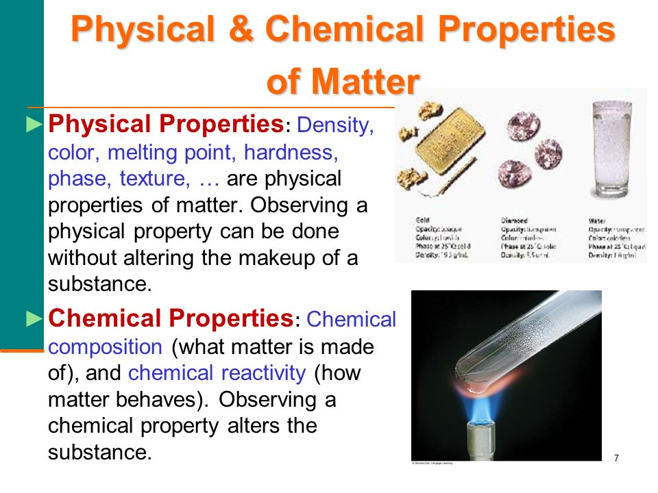 Abs physical chemical property