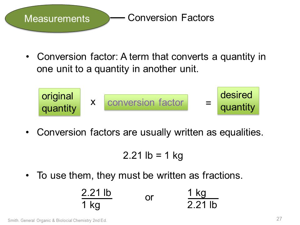 how to use conversion factors chemistry