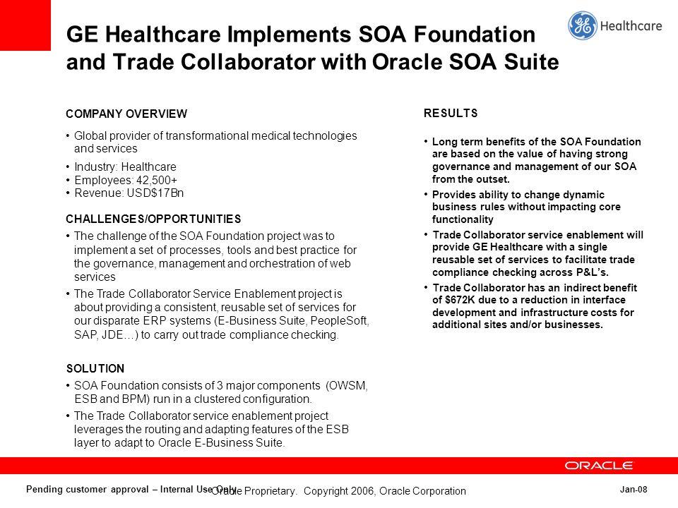 SOA - Science & Medicine - Acronym Finder