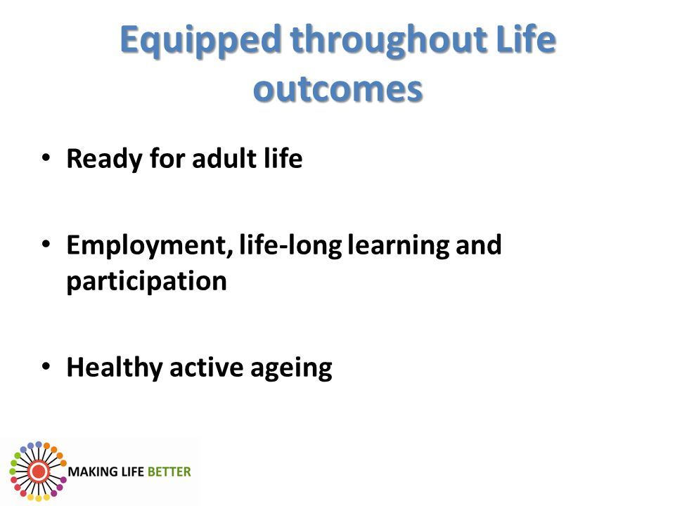 Equipped throughout Life outcomes