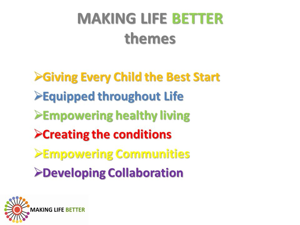 MAKING LIFE BETTER themes