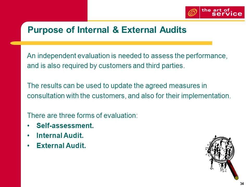 purpose of the internal audit The office of internal audit and investigations is an independent function which  oversees the effectiveness of the organization's risk management and internal.