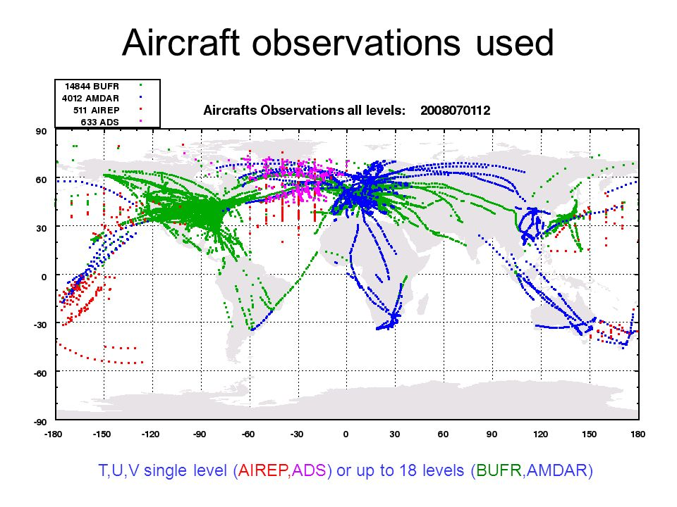 Aircraft observations used