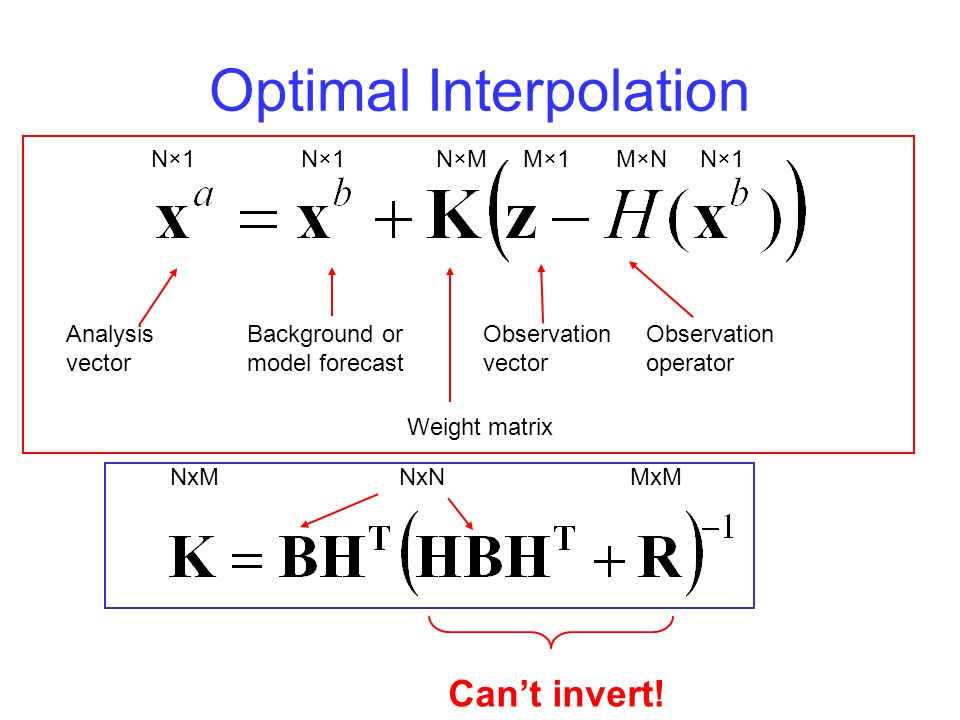 Optimal Interpolation