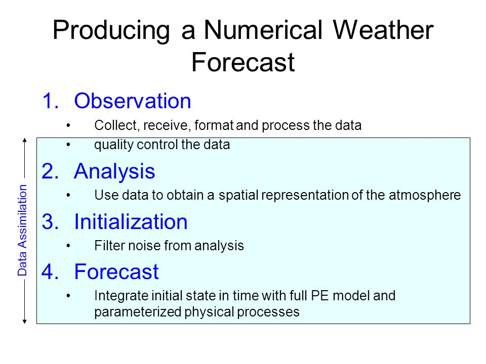Producing a Numerical Weather Forecast