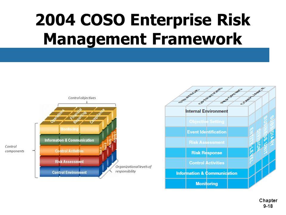 what is enterprise risk management pdf