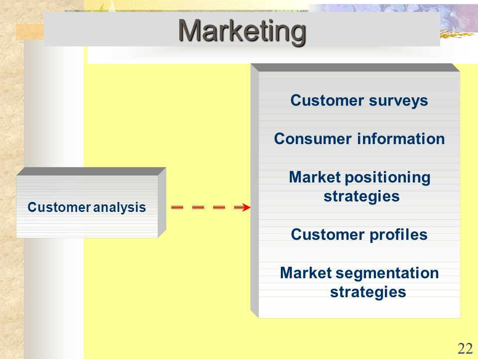 market segmentation survey Demographic survey questionnaires help to determine the certain aspects of the target population, such as their age, gender, and marital status they are a part of market segmentation.