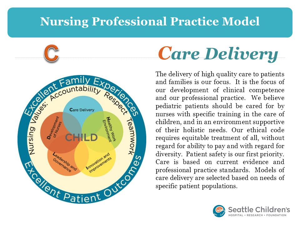 determining nurses scope of practice
